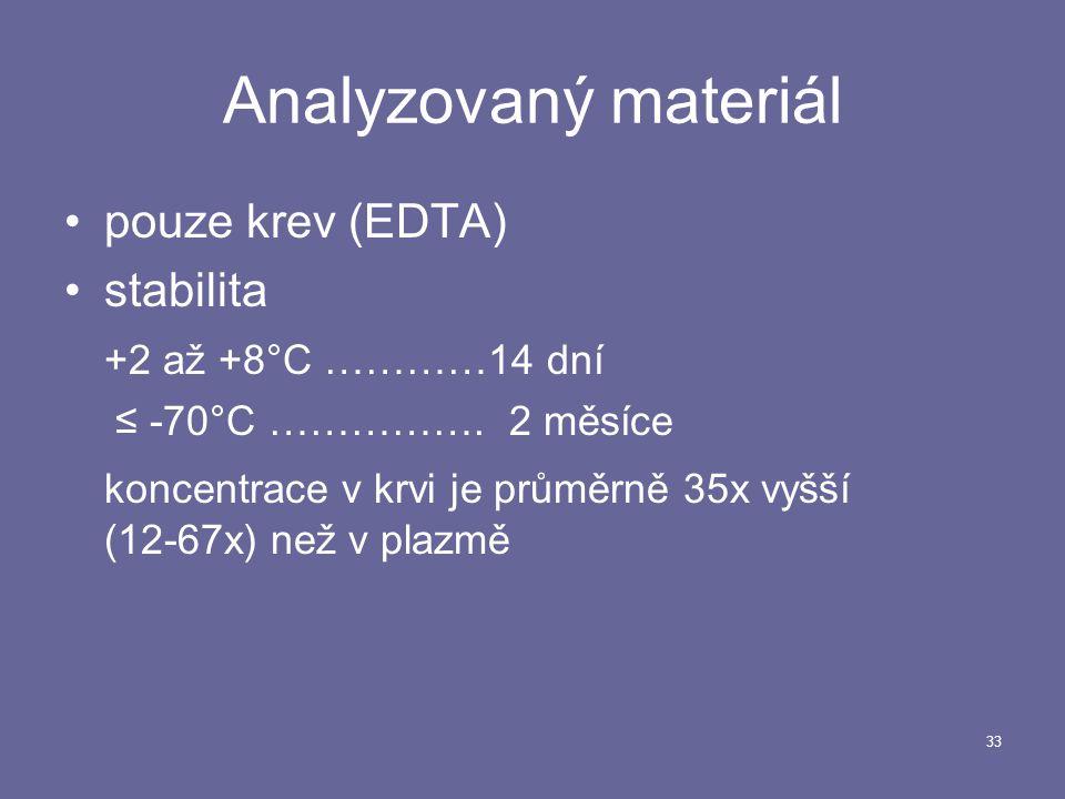 33 Analyzovaný materiál pouze krev (EDTA) stabilita +2 až +8°C …………14 dní ≤ -70°C …………….