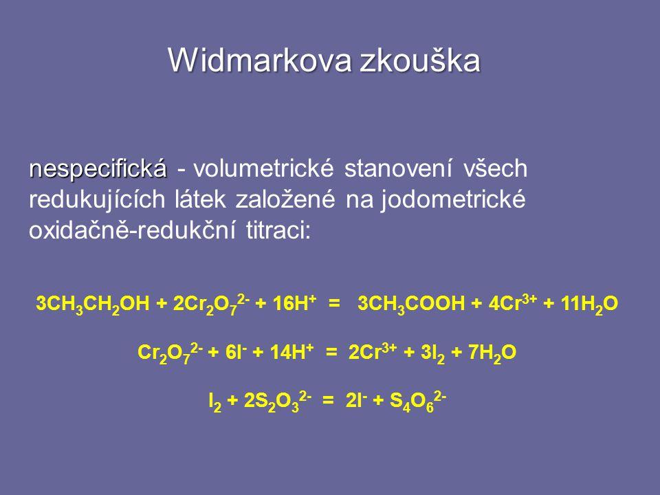 Widmarkova zkouška nespecifická nespecifická - volumetrické stanovení všech redukujících látek založené na jodometrické oxidačně-redukční titraci: 3CH 3 CH 2 OH + 2Cr 2 O 7 2- + 16H + = 3CH 3 COOH + 4Cr 3+ + 11H 2 O Cr 2 O 7 2- + 6I - + 14H + = 2Cr 3+ + 3I 2 + 7H 2 O I 2 + 2S 2 O 3 2- = 2I - + S 4 O 6 2-