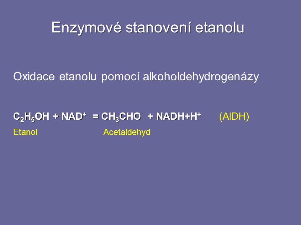 Enzymové stanovení etanolu Oxidace etanolu pomocí alkoholdehydrogenázy C 2 H 5 OH + NAD + = CH 3 CHO + NADH+H + C 2 H 5 OH + NAD + = CH 3 CHO + NADH+H + (AlDH) EtanolAcetaldehyd