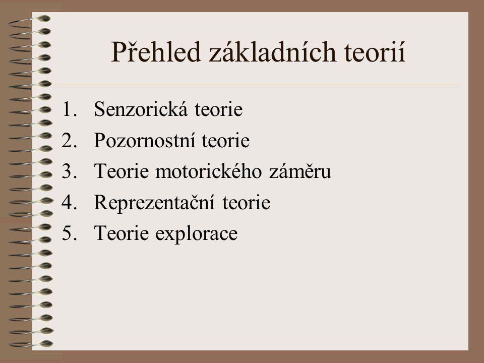 Přehled základních teorií 1.Senzorická teorie 2.Pozornostní teorie 3.Teorie motorického záměru 4.Reprezentační teorie 5.Teorie explorace