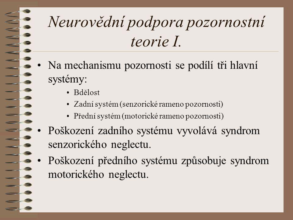 Neurovědní podpora pozornostní teorie I.