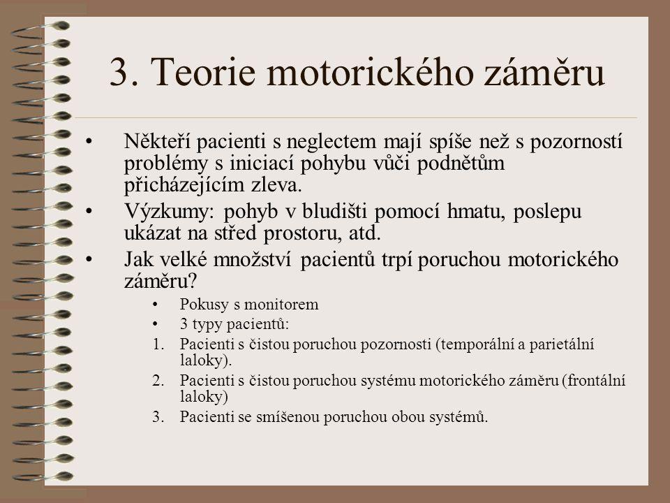3. Teorie motorického záměru Někteří pacienti s neglectem mají spíše než s pozorností problémy s iniciací pohybu vůči podnětům přicházejícím zleva. Vý
