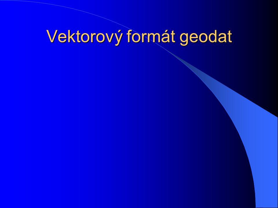 Rozdělení formátů dat podle jejich geometrické reprezentace: – vektorový formát vektorový formát – rastrový formát rastrový formát – trojúhelníkový fo