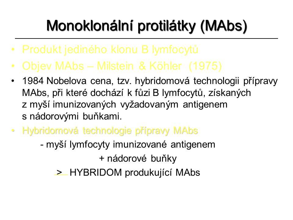 Monoklonální protilátky (MAbs) Produkt jediného klonu B lymfocytů Objev MAbs – Milstein & Köhler (1975) 1984 Nobelova cena, tzv. hybridomová technolog