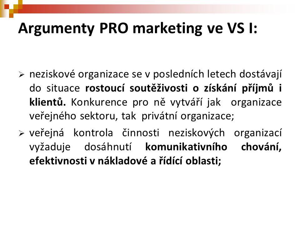 Argumenty PRO marketing ve VS I:  neziskové organizace se v posledních letech dostávají do situace rostoucí soutěživosti o získání příjmů i klientů.