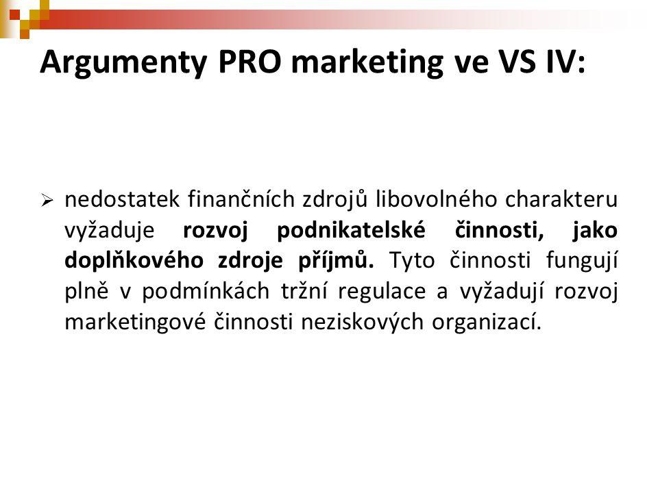 Argumenty PRO marketing ve VS IV:  nedostatek finančních zdrojů libovolného charakteru vyžaduje rozvoj podnikatelské činnosti, jako doplňkového zdroje příjmů.