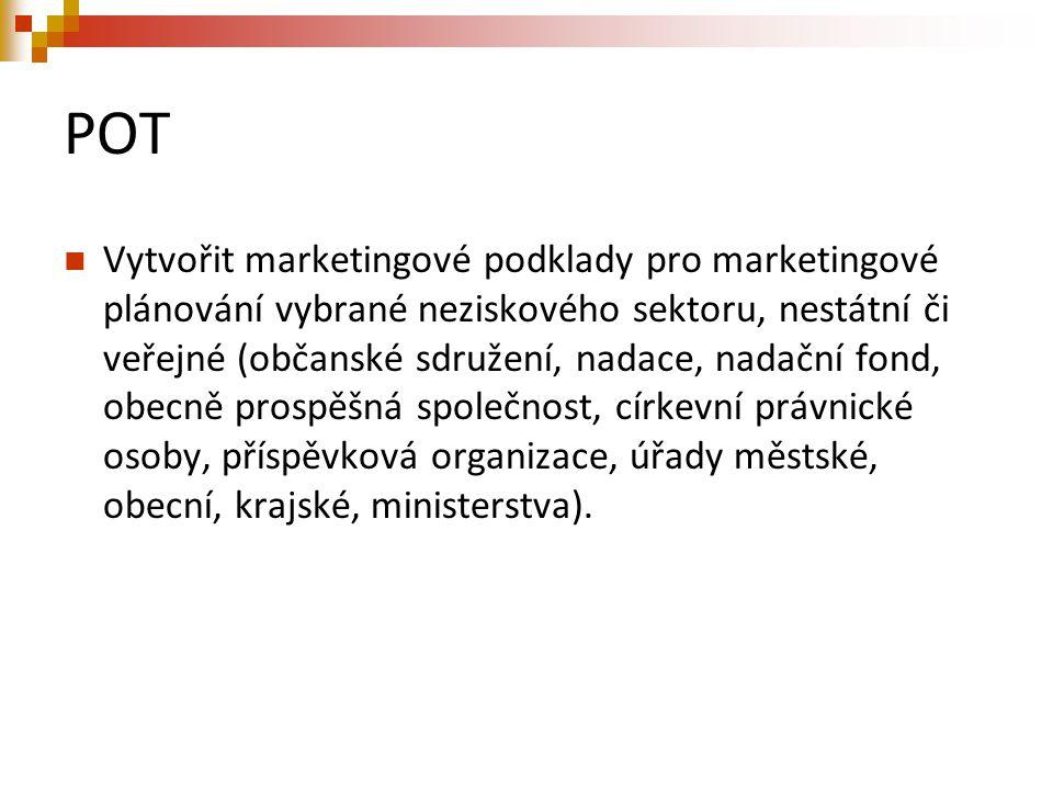 POT Vytvořit marketingové podklady pro marketingové plánování vybrané neziskového sektoru, nestátní či veřejné (občanské sdružení, nadace, nadační fon