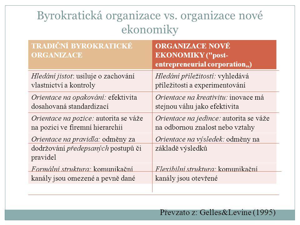 Byrokratická organizace vs.