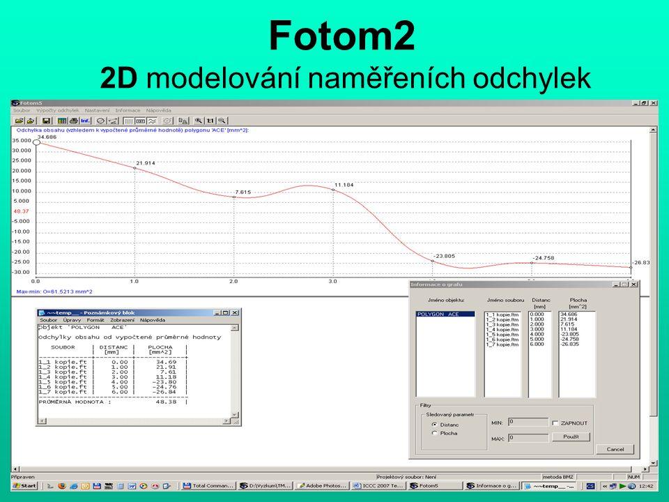 Fotom2 2D modelování naměřeních odchylek