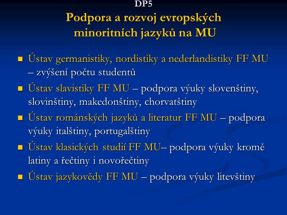 DP5 Podpora a rozvoj evropských minoritních jazyků na MU Ústav germanistiky, nordistiky a nederlandistiky FF MU – zvýšení počtu studentů Ústav germani