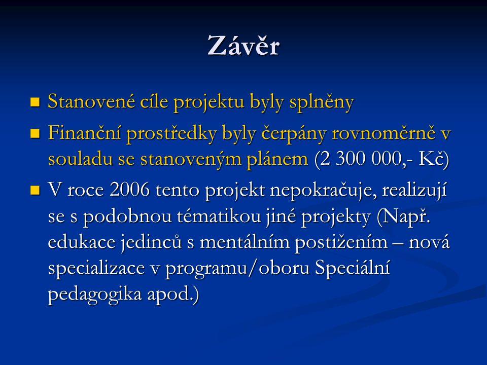 Závěr Stanovené cíle projektu byly splněny Stanovené cíle projektu byly splněny Finanční prostředky byly čerpány rovnoměrně v souladu se stanoveným plánem (2 300 000,- Kč) Finanční prostředky byly čerpány rovnoměrně v souladu se stanoveným plánem (2 300 000,- Kč) V roce 2006 tento projekt nepokračuje, realizují se s podobnou tématikou jiné projekty (Např.