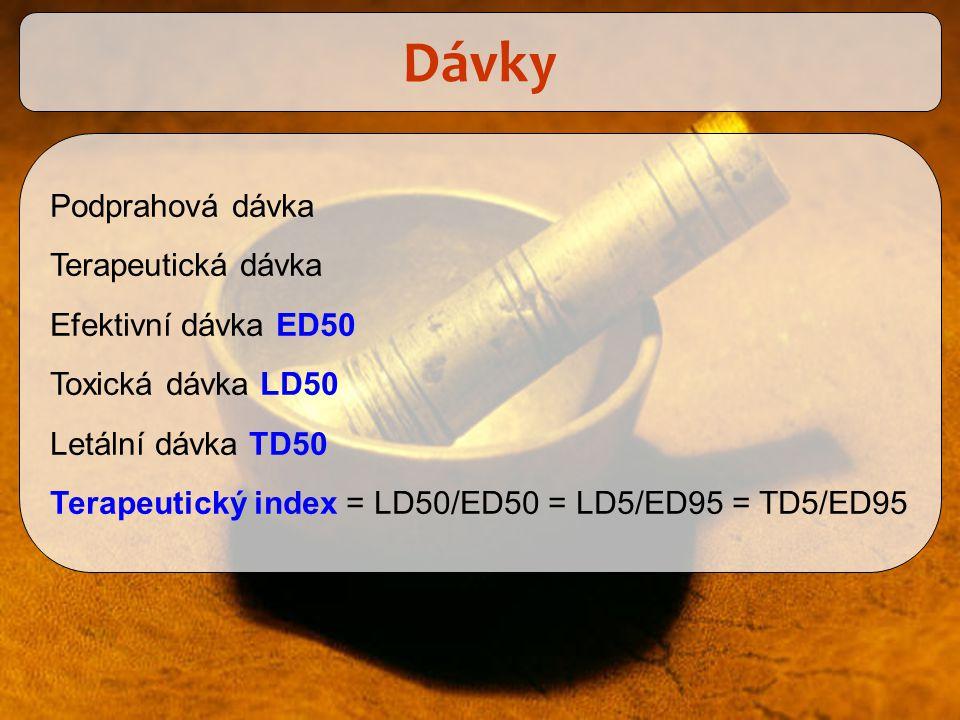 Podprahová dávka Terapeutická dávka Efektivní dávka ED50 Toxická dávka LD50 Letální dávka TD50 Terapeutický index = LD50/ED50 = LD5/ED95 = TD5/ED95 Dá