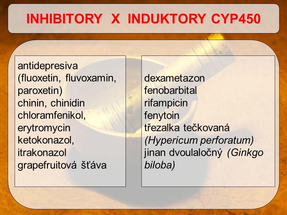 INHIBITORY X INDUKTORY CYP450 antidepresiva (fluoxetin, fluvoxamin, paroxetin) chinin, chinidin chloramfenikol, erytromycin ketokonazol, itrakonazol g