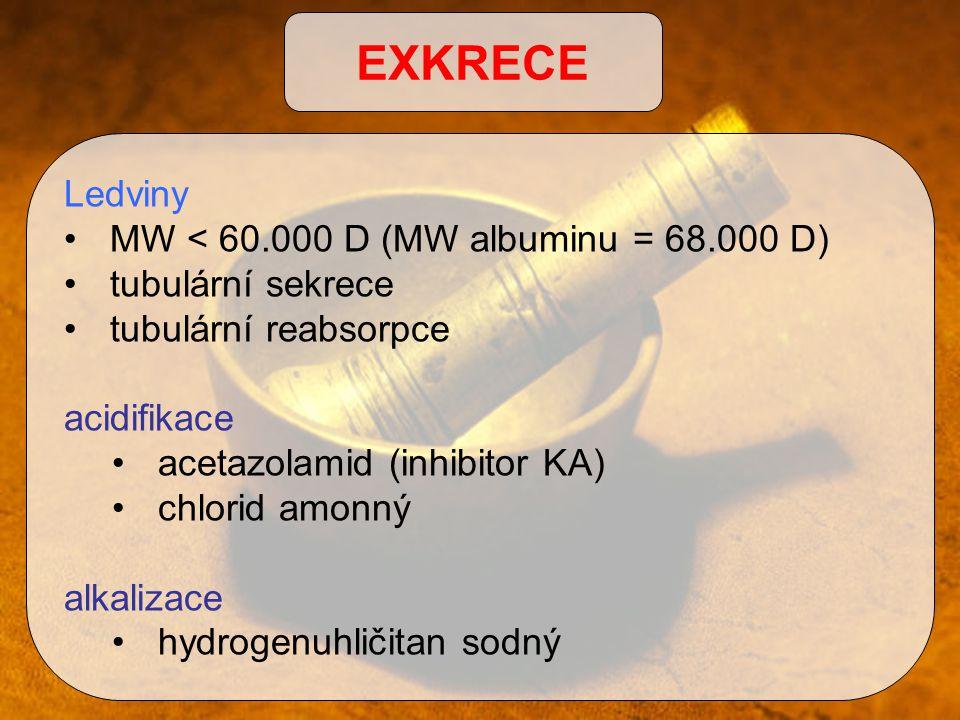 Ledviny MW < 60.000 D (MW albuminu = 68.000 D) tubulární sekrece tubulární reabsorpce acidifikace acetazolamid (inhibitor KA) chlorid amonný alkalizac