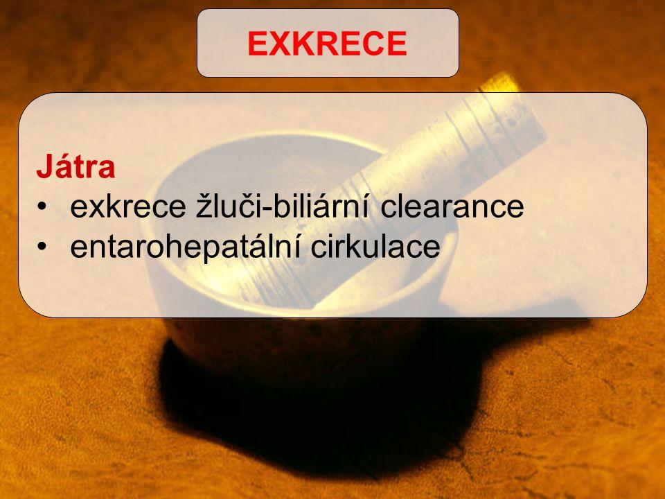 Játra exkrece žluči-biliární clearance entarohepatální cirkulace EXKRECE