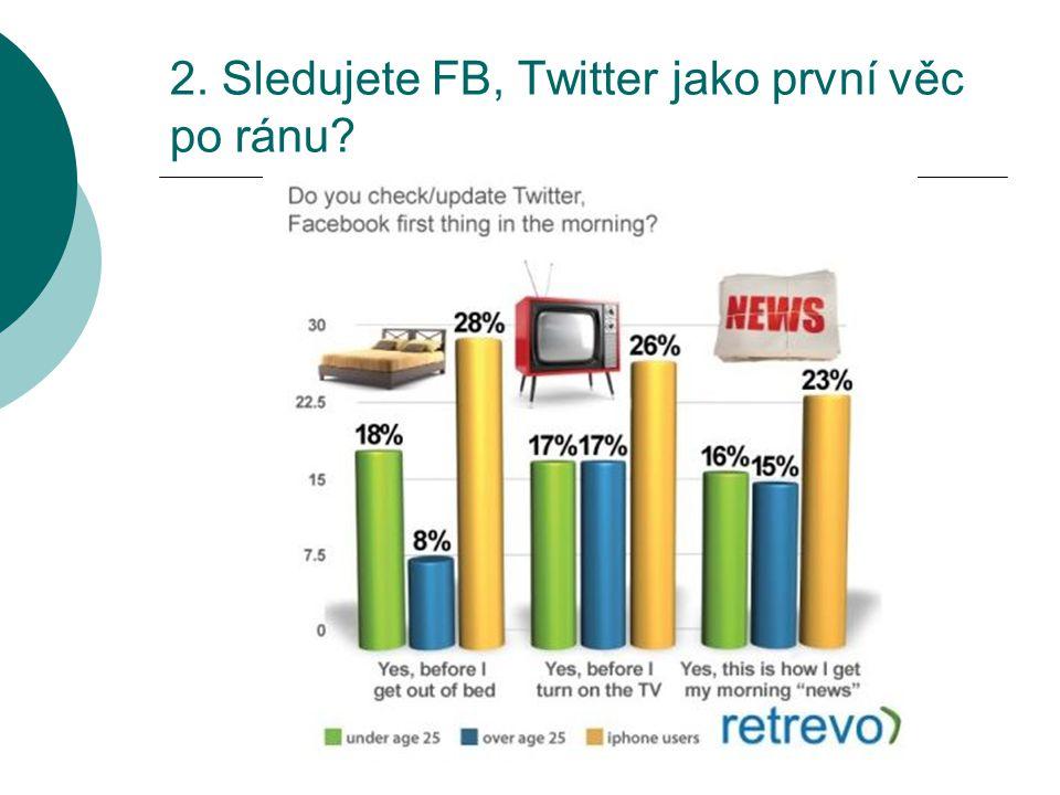 2. Sledujete FB, Twitter jako první věc po ránu?