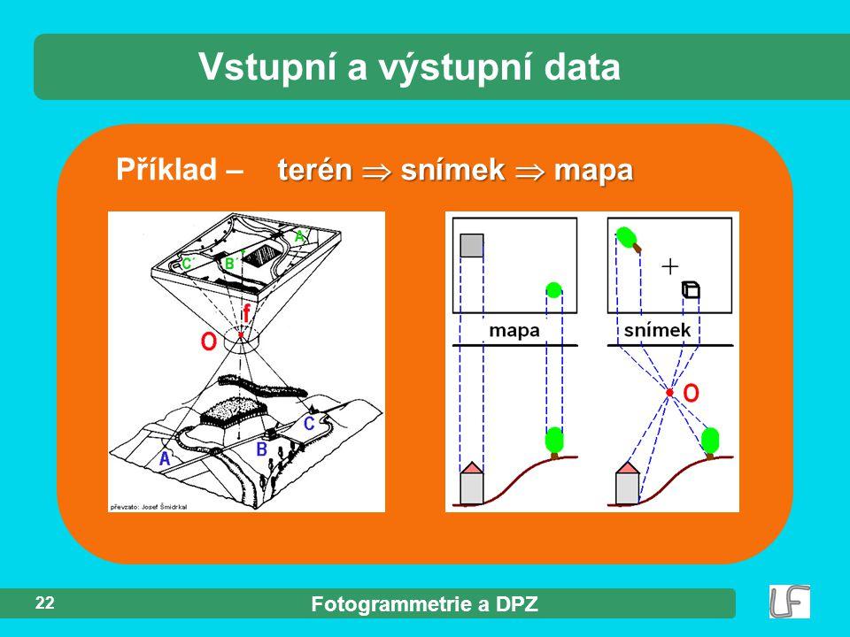 Fotogrammetrie a DPZ 22 terén  snímek  mapa Příklad – terén  snímek  mapa Vstupní a výstupní data