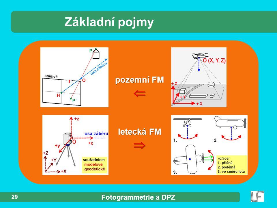 Fotogrammetrie a DPZ 29 Základní pojmy pozemní FM  letecká FM 