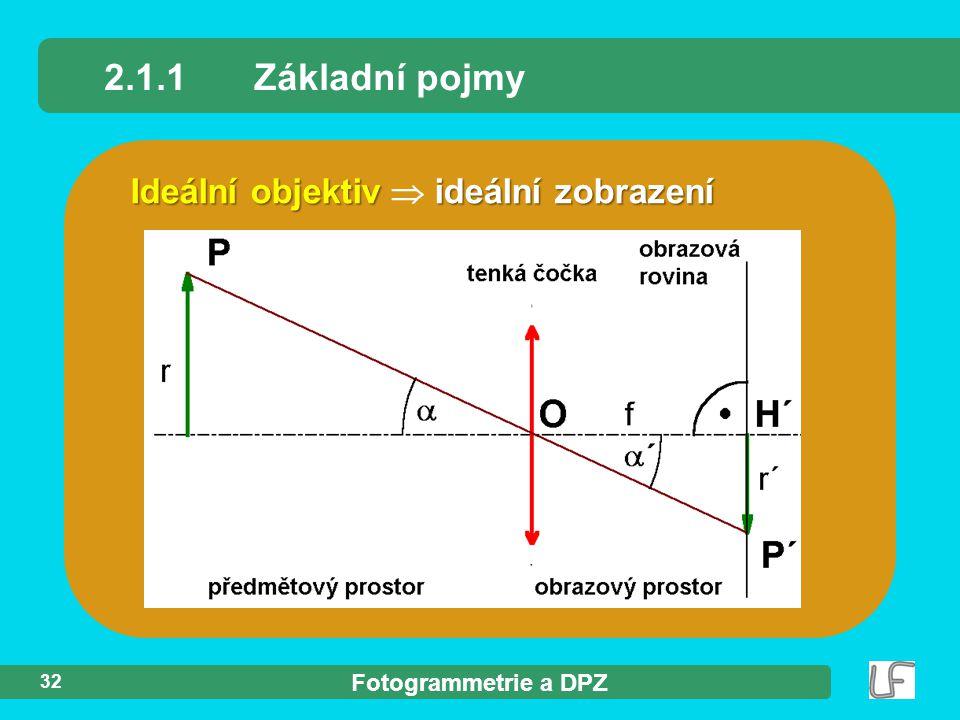 Fotogrammetrie a DPZ 32 2.1.1Základní pojmy Ideální objektiv ideální zobrazení Ideální objektiv  ideální zobrazení