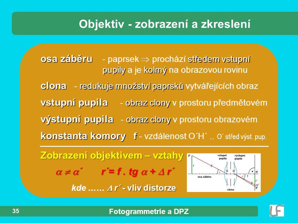 Fotogrammetrie a DPZ 35 osa záběru středem vstupní pupilykolmý osa záběru - paprsek  prochází středem vstupní pupily a je kolmý na obrazovou rovinu c