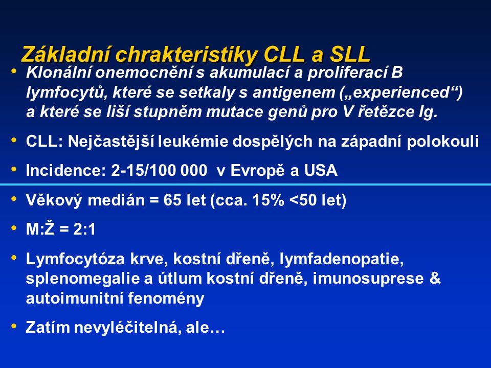 """Základní chrakteristiky CLL a SLL Klonální onemocnění s akumulací a proliferací B lymfocytů, které se setkaly s antigenem (""""experienced"""") a které se l"""