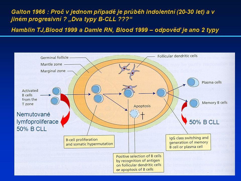 """Nemutované lymfoproliferace 50% B CLL Galton 1966 : Proč v jednom případě je průběh indolentní (20-30 let) a v jiném progresivní ? """"Dva typy B-CLL ???"""