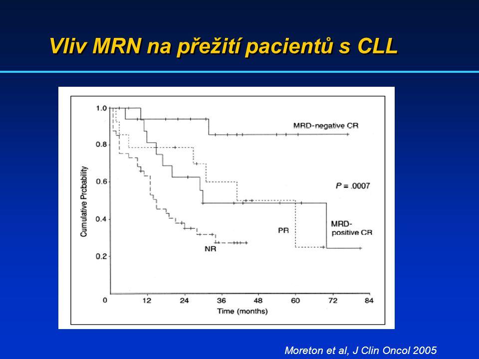 Vliv MRN na přežití pacientů s CLL Moreton et al, J Clin Oncol 2005