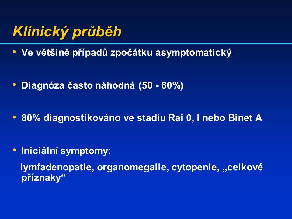 Klinický průběh Ve většině případů zpočátku asymptomatický Diagnóza často náhodná (50 - 80%) 80% diagnostikováno ve stadiu Rai 0, I nebo Binet A Inici