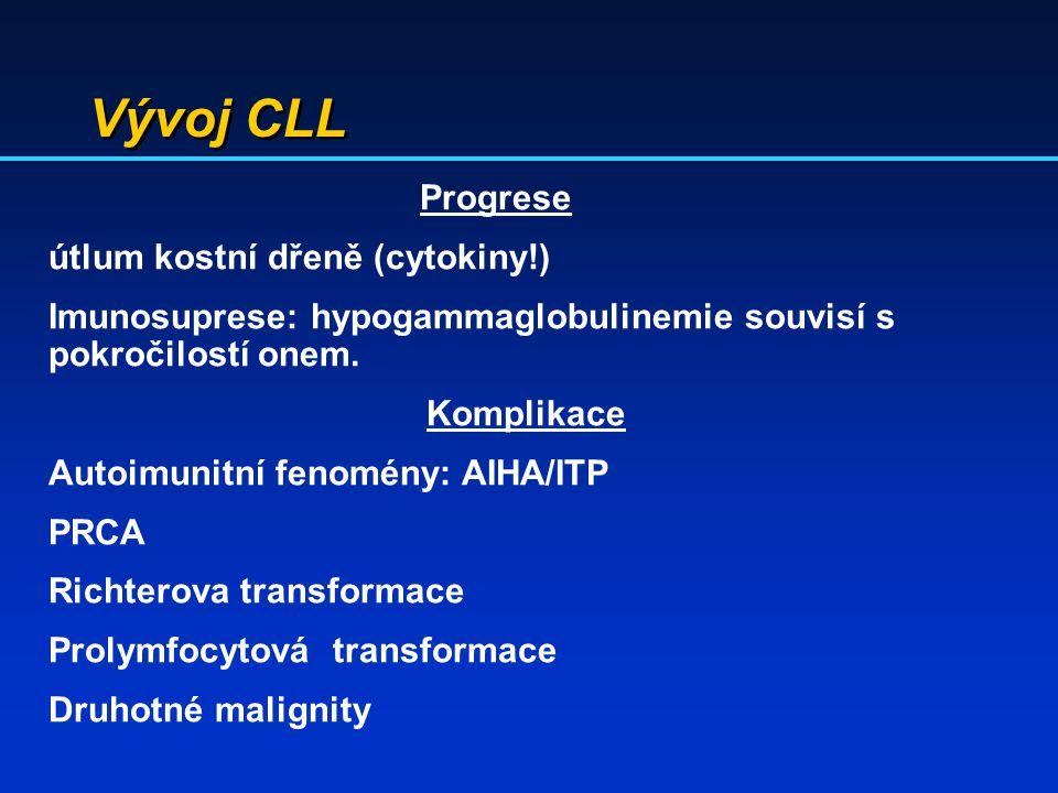 Vývoj CLL Progrese útlum kostní dřeně (cytokiny!) Imunosuprese: hypogammaglobulinemie souvisí s pokročilostí onem. Komplikace Autoimunitní fenomény: A