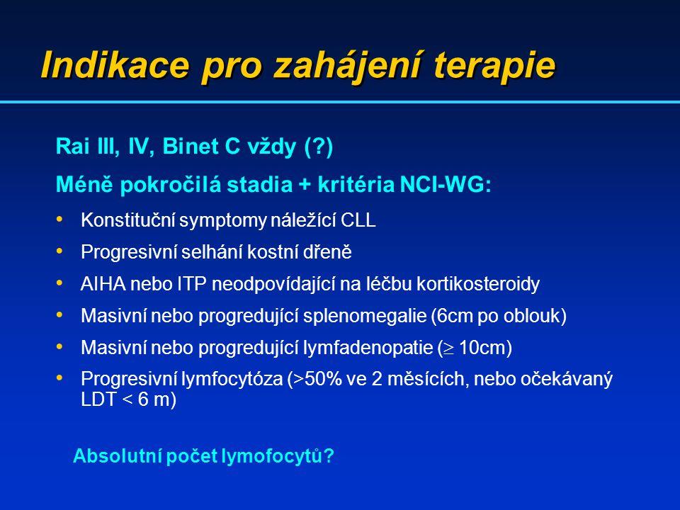 Indikace pro zahájení terapie Rai III, IV, Binet C vždy (?) Méně pokročilá stadia + kritéria NCI-WG: Konstituční symptomy náležící CLL Progresivní sel