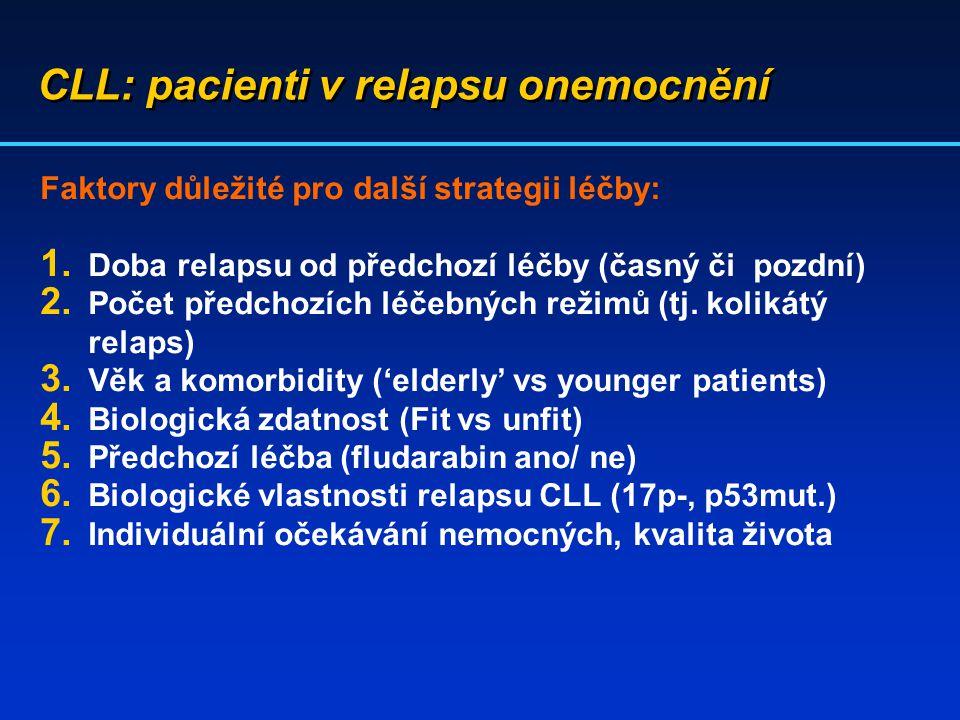CLL: pacienti v relapsu onemocnění Faktory důležité pro další strategii léčby: 1. Doba relapsu od předchozí léčby (časný či pozdní) 2. Počet předchozí