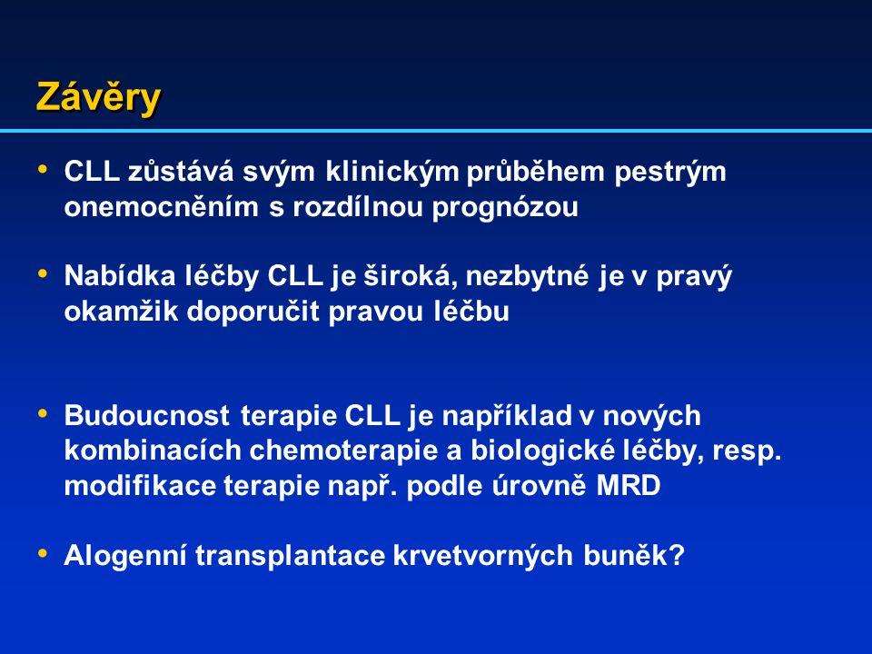 Závěry CLL zůstává svým klinickým průběhem pestrým onemocněním s rozdílnou prognózou Nabídka léčby CLL je široká, nezbytné je v pravý okamžik doporuči