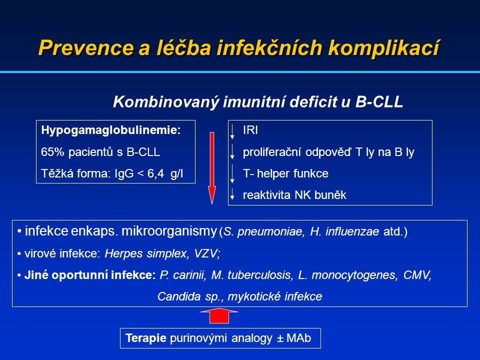 Prevence a léčba infekčních komplikací Kombinovaný imunitní deficit u B-CLL Hypogamaglobulinemie: 65% pacientů s B-CLL Těžká forma: IgG < 6,4 g/l IRI