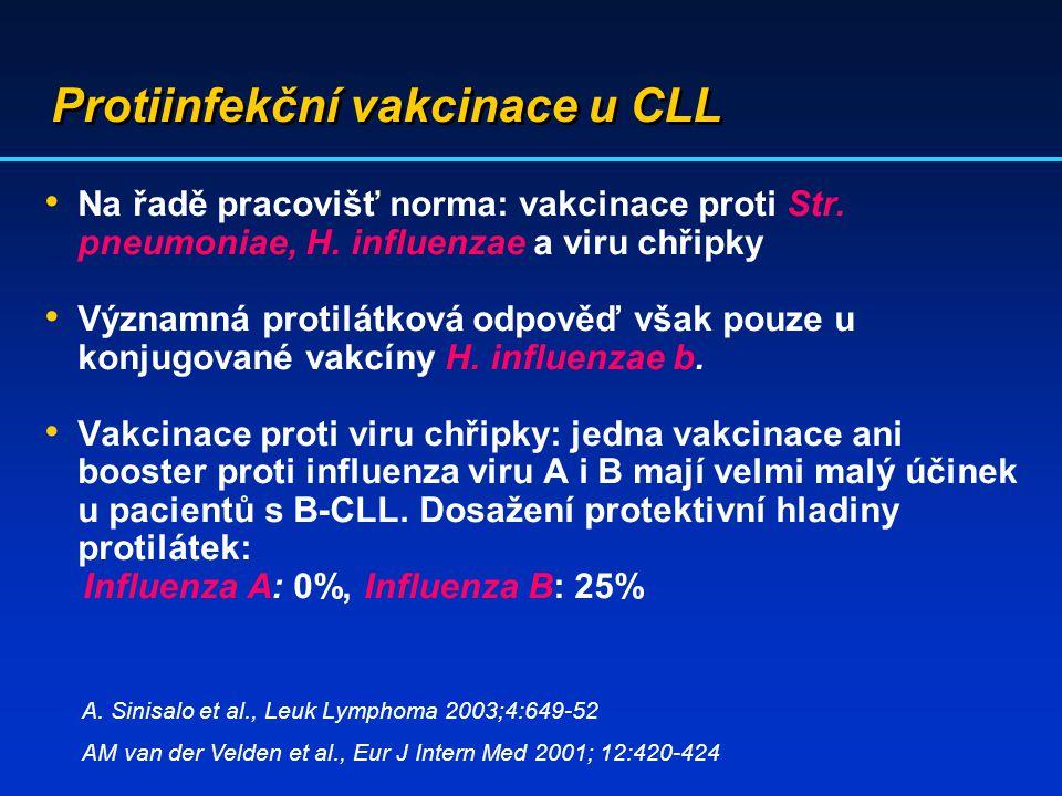 Protiinfekční vakcinace u CLL Na řadě pracovišť norma: vakcinace proti Str. pneumoniae, H. influenzae a viru chřipky Významná protilátková odpověď vša
