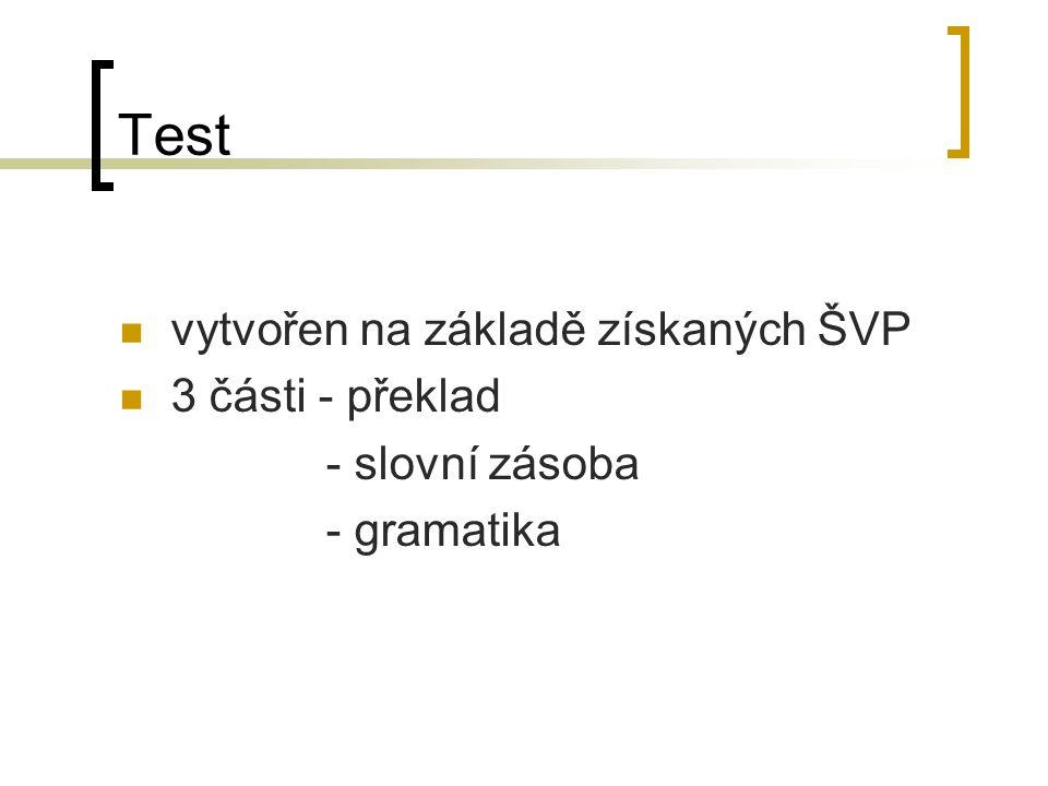 Test vytvořen na základě získaných ŠVP 3 části - překlad - slovní zásoba - gramatika