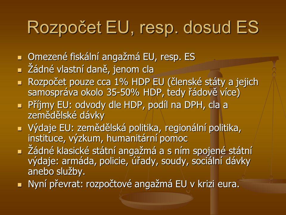 Rozpočet EU, resp. dosud ES Omezené fiskální angažmá EU, resp. ES Omezené fiskální angažmá EU, resp. ES Žádné vlastní daně, jenom cla Žádné vlastní da