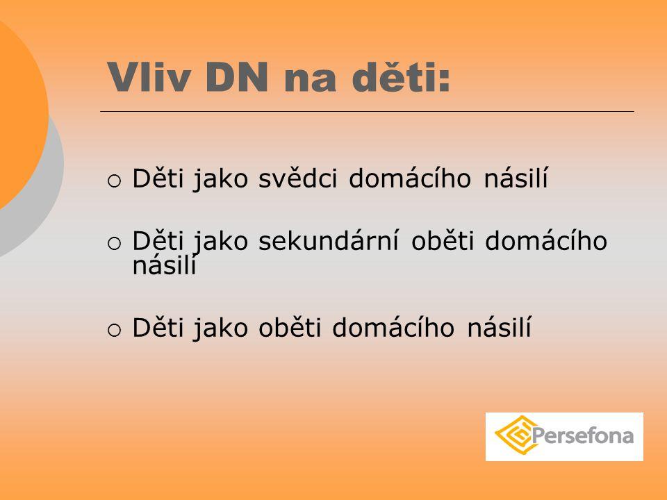 Vliv DN na děti:  Děti jako svědci domácího násilí  Děti jako sekundární oběti domácího násilí  Děti jako oběti domácího násilí