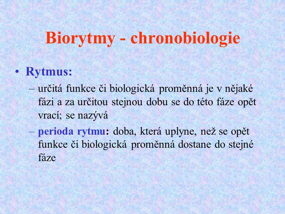 Biorytmy - chronobiologie Rytmus: –určitá funkce či biologická proměnná je v nějaké fázi a za určitou stejnou dobu se do této fáze opět vrací; se nazý