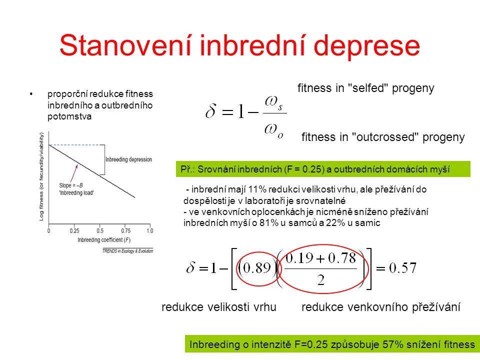 Stanovení inbrední deprese proporční redukce fitness inbredního a outbredního potomstva fitness in