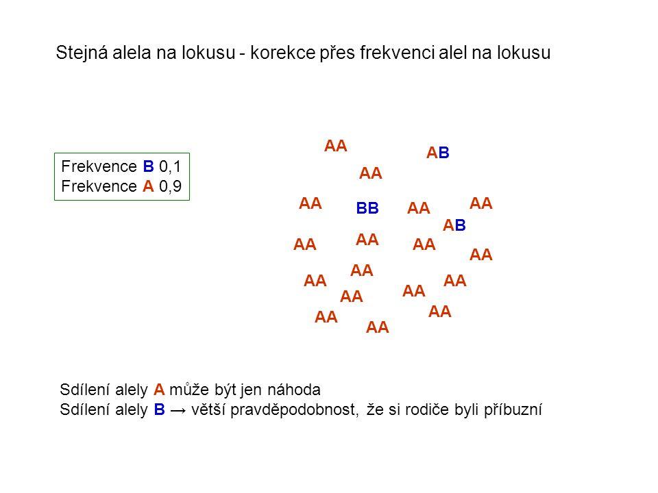 AA ABAB ABAB BB AA Frekvence B 0,1 Frekvence A 0,9 Stejná alela na lokusu - korekce přes frekvenci alel na lokusu AA Sdílení alely A může být jen náho