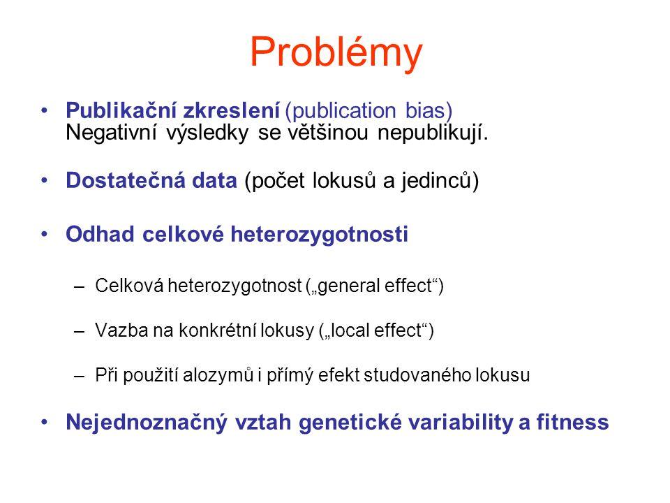 Problémy Publikační zkreslení (publication bias) Negativní výsledky se většinou nepublikují. Dostatečná data (počet lokusů a jedinců) Odhad celkové he