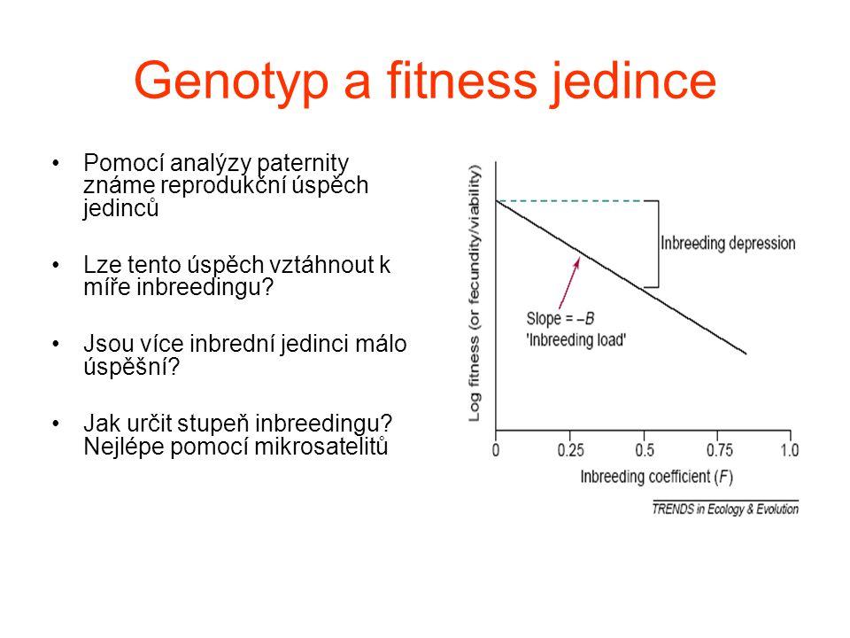 Stanovení inbrední deprese proporční redukce fitness inbredního a outbredního potomstva fitness in selfed progeny fitness in outcrossed progeny Př.: Srovnání inbredních (F = 0.25) a outbredních domácích myší - inbrední mají 11% redukci velikosti vrhu, ale přežívání do dospělosti je v laboratoři je srovnatelné - ve venkovních oplocenkách je nicméně sníženo přežívání inbredních myší o 81% u samců a 22% u samic redukce velikosti vrhuredukce venkovního přežívání Inbreeding o intenzitě F=0.25 způsobuje 57% snížení fitness