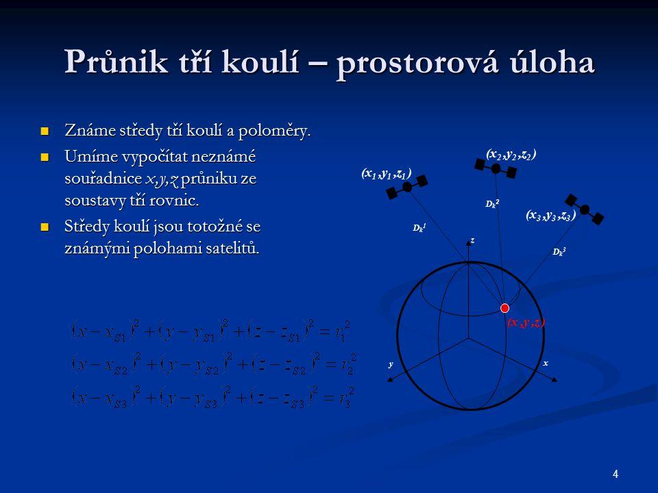 4 Průnik tří koulí – prostorová úloha Známe středy tří koulí a poloměry. Známe středy tří koulí a poloměry. Umíme vypočítat neznámé souřadnice x,y,z p