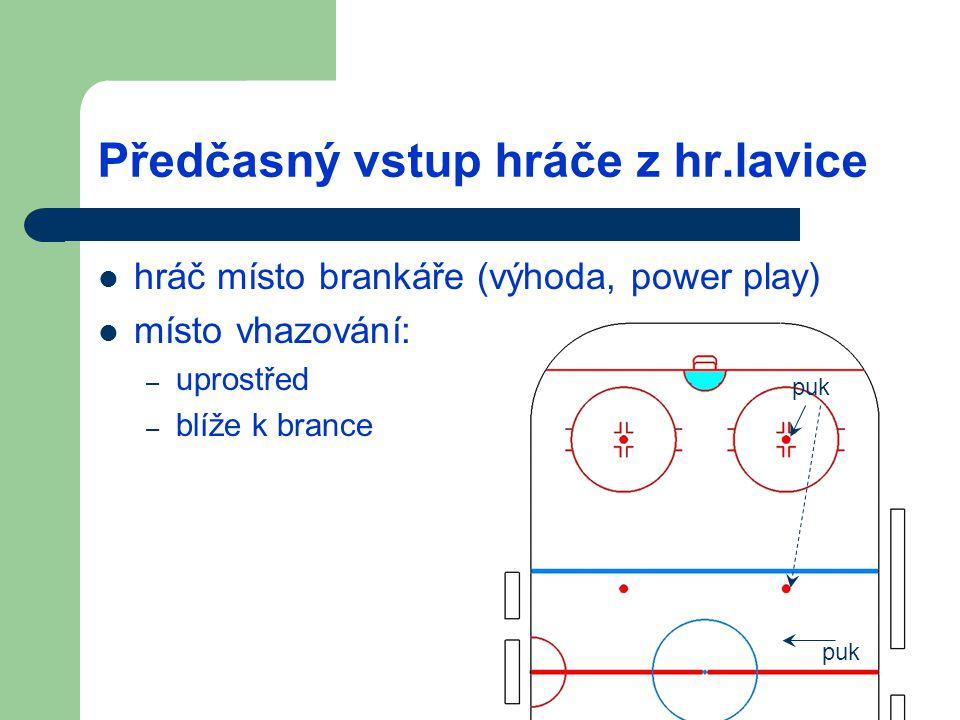 Předčasný vstup hráče z hr.lavice hráč místo brankáře (výhoda, power play) místo vhazování: – uprostřed – blíže k brance puk