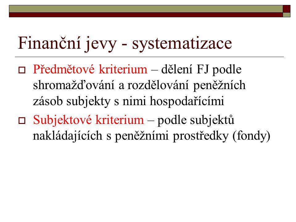 Finanční jevy - systematizace  Předmětové kriterium – dělení FJ podle shromažďování a rozdělování peněžních zásob subjekty s nimi hospodařícími  Subjektové kriterium – podle subjektů nakládajících s peněžními prostředky (fondy)