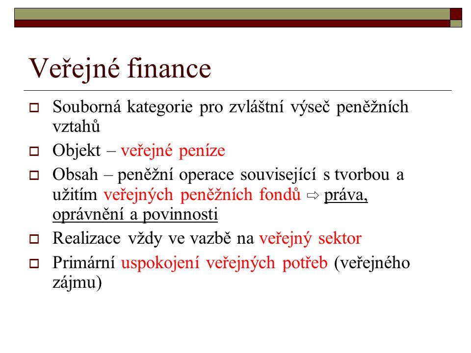 Veřejné finance  Souborná kategorie pro zvláštní výseč peněžních vztahů  Objekt – veřejné peníze  Obsah – peněžní operace související s tvorbou a užitím veřejných peněžních fondů ⇨ práva, oprávnění a povinnosti  Realizace vždy ve vazbě na veřejný sektor  Primární uspokojení veřejných potřeb (veřejného zájmu)