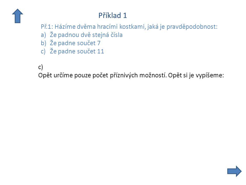 Příklad 1 Př.1: Házíme dvěma hracími kostkami, jaká je pravděpodobnost: a)Že padnou dvě stejná čísla b)Že padne součet 7 c)Že padne součet 11 c) Opět určíme pouze počet příznivých možností.