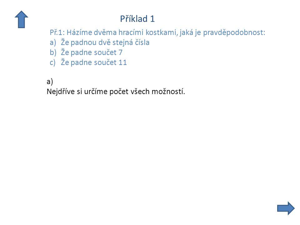 Příklad 1 Př.1: Házíme dvěma hracími kostkami, jaká je pravděpodobnost: a)Že padnou dvě stejná čísla b)Že padne součet 7 c)Že padne součet 11 a) Nejdříve si určíme počet všech možností.