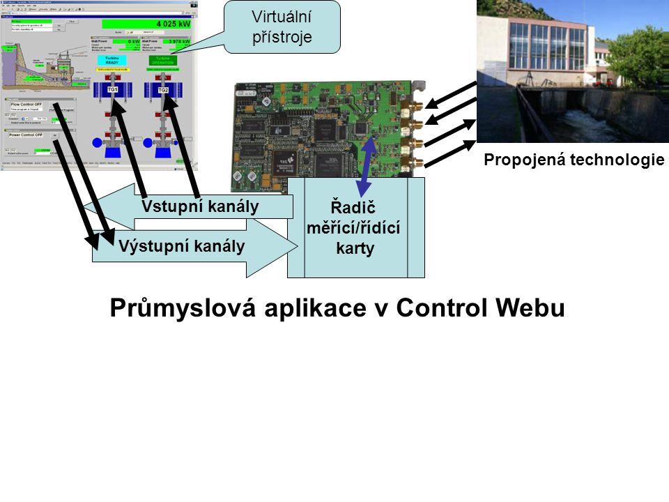 Průmyslová aplikace v Control Webu Virtuální přístroje Propojená technologie Řadič měřící/řídící karty Výstupní kanály Vstupní kanály