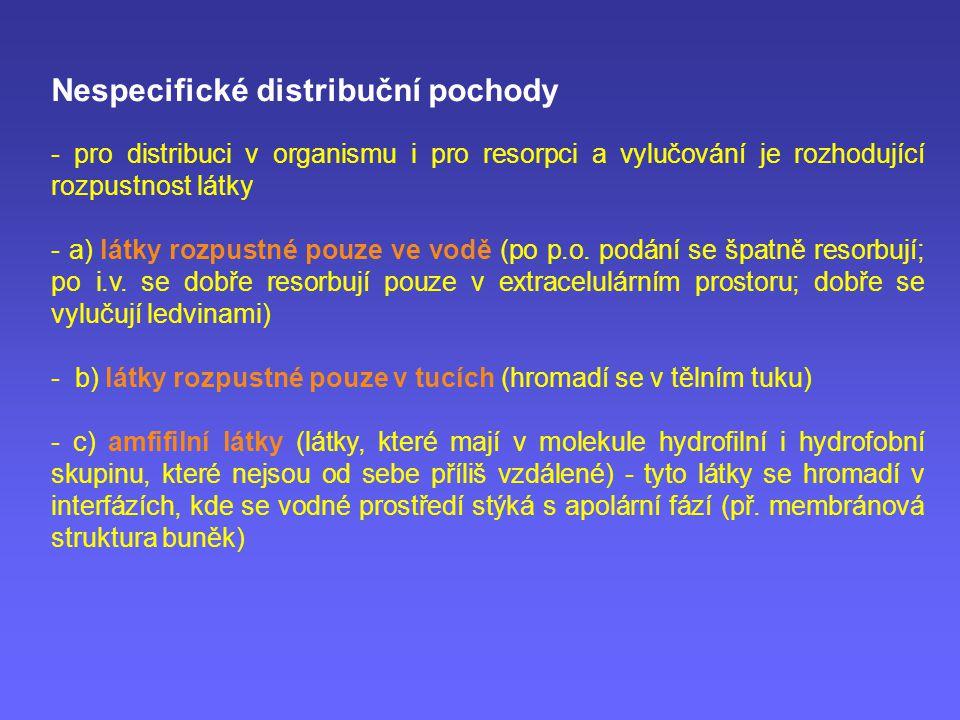 Nespecifické distribuční pochody - pro distribuci v organismu i pro resorpci a vylučování je rozhodující rozpustnost látky - a) látky rozpustné pouze